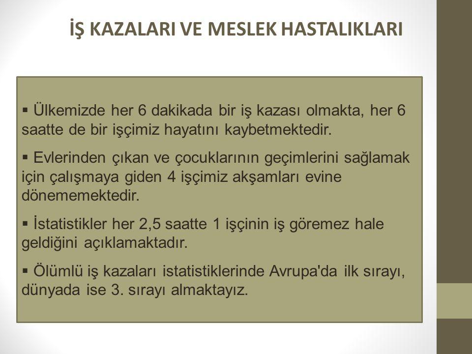İŞ KAZALARI VE MESLEK HASTALIKLARI