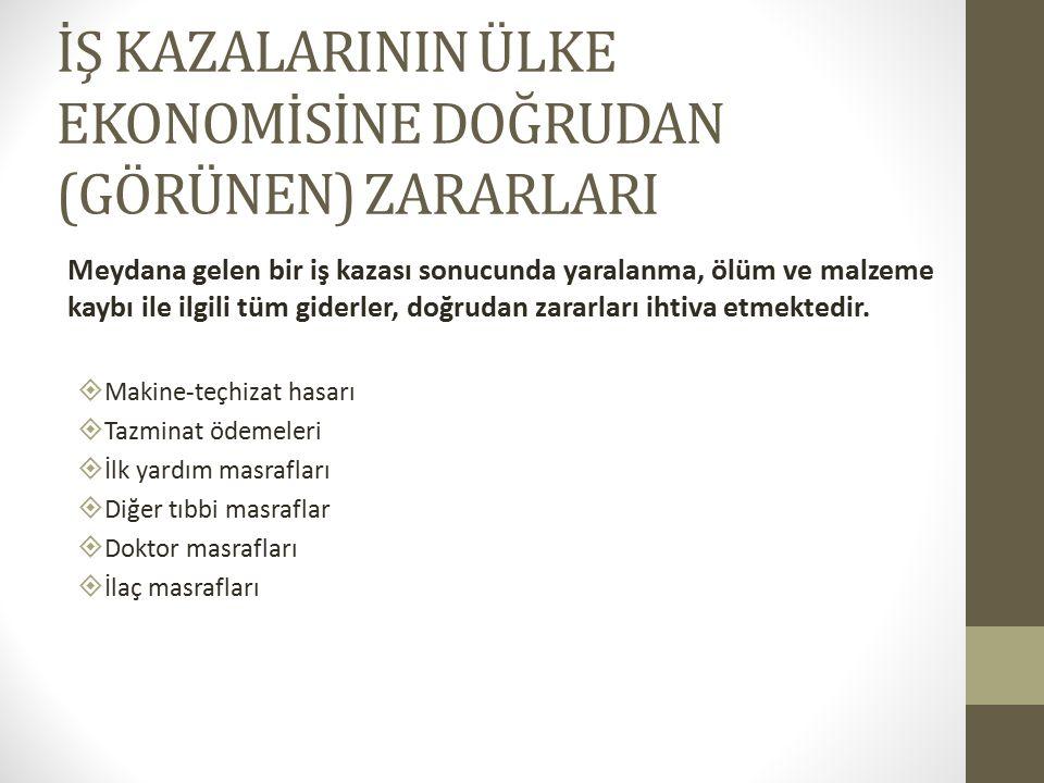 İŞ KAZALARININ ÜLKE EKONOMİSİNE DOĞRUDAN (GÖRÜNEN) ZARARLARI