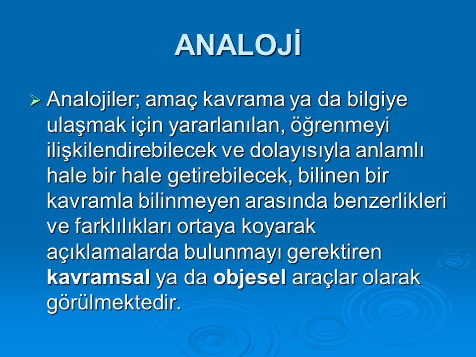 ANALOJİ