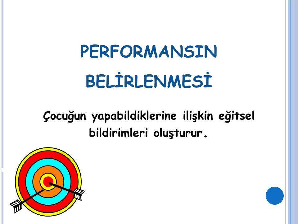 PERFORMANSIN BELİRLENMESİ
