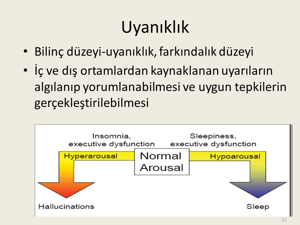 Uyanıklık Bilinç düzeyi-uyanıklık, farkındalık düzeyi
