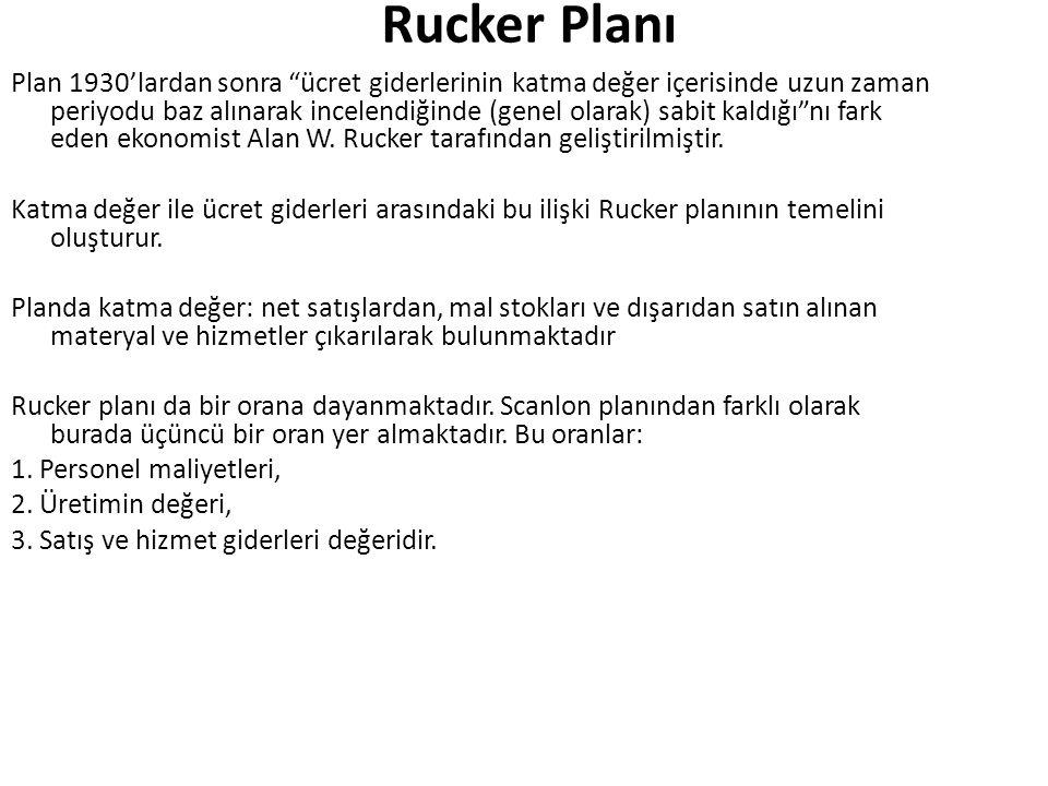 Rucker Planı