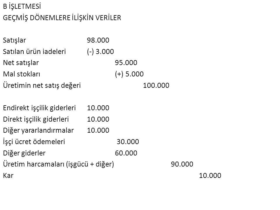 B İŞLETMESİ GEÇMİŞ DÖNEMLERE İLİŞKİN VERİLER. Satışlar 98.000. Satılan ürün iadeleri (-) 3.000.