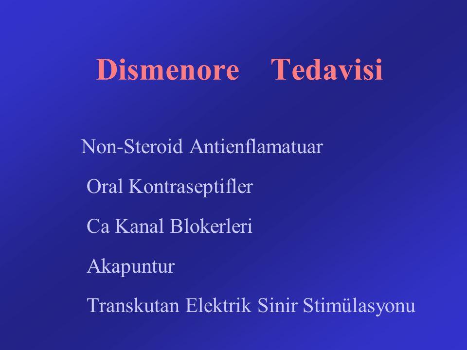 Dismenore Tedavisi Non-Steroid Antienflamatuar Oral Kontraseptifler