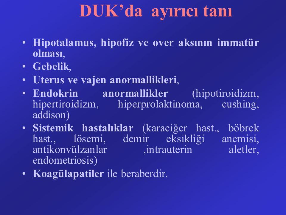 DUK'da ayırıcı tanı Hipotalamus, hipofiz ve over aksının immatür olması, Gebelik, Uterus ve vajen anormallikleri,