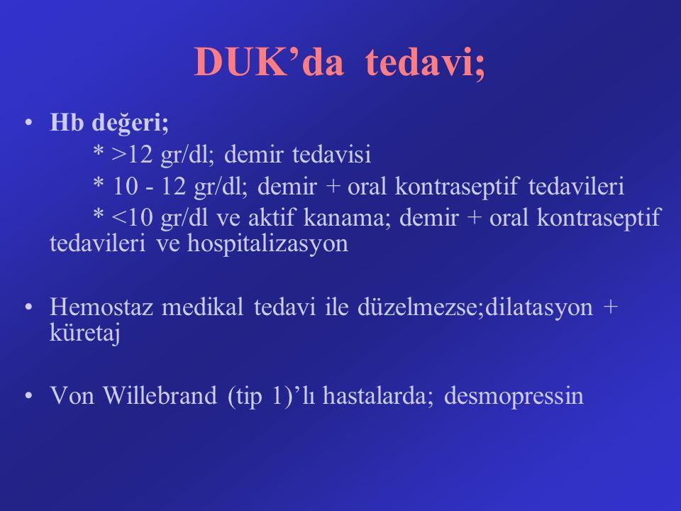 DUK'da tedavi; Hb değeri; * >12 gr/dl; demir tedavisi