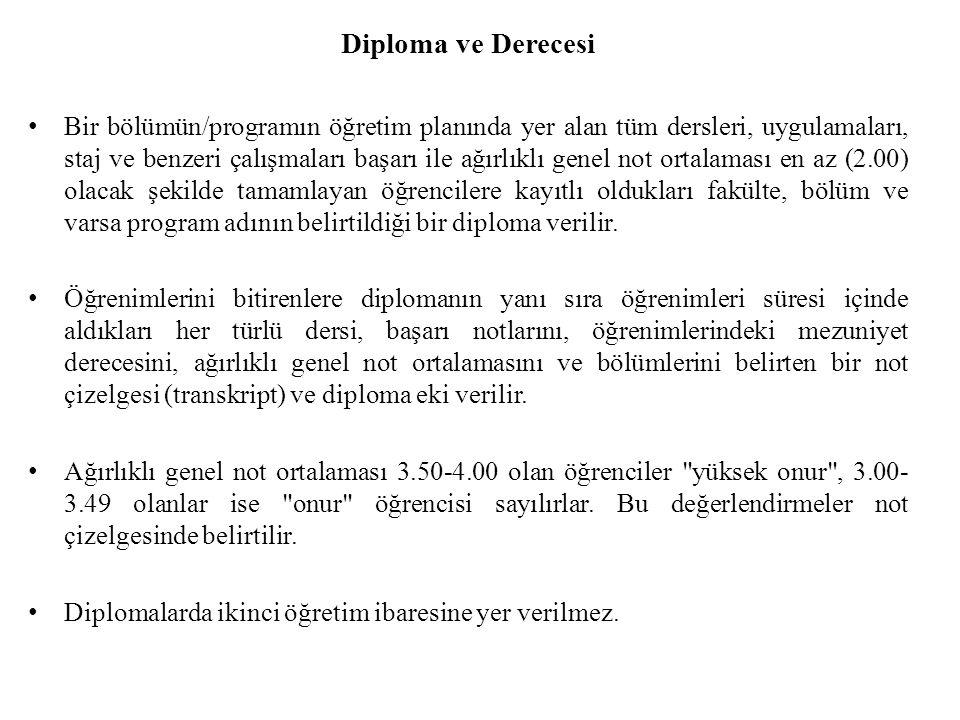 Diploma ve Derecesi