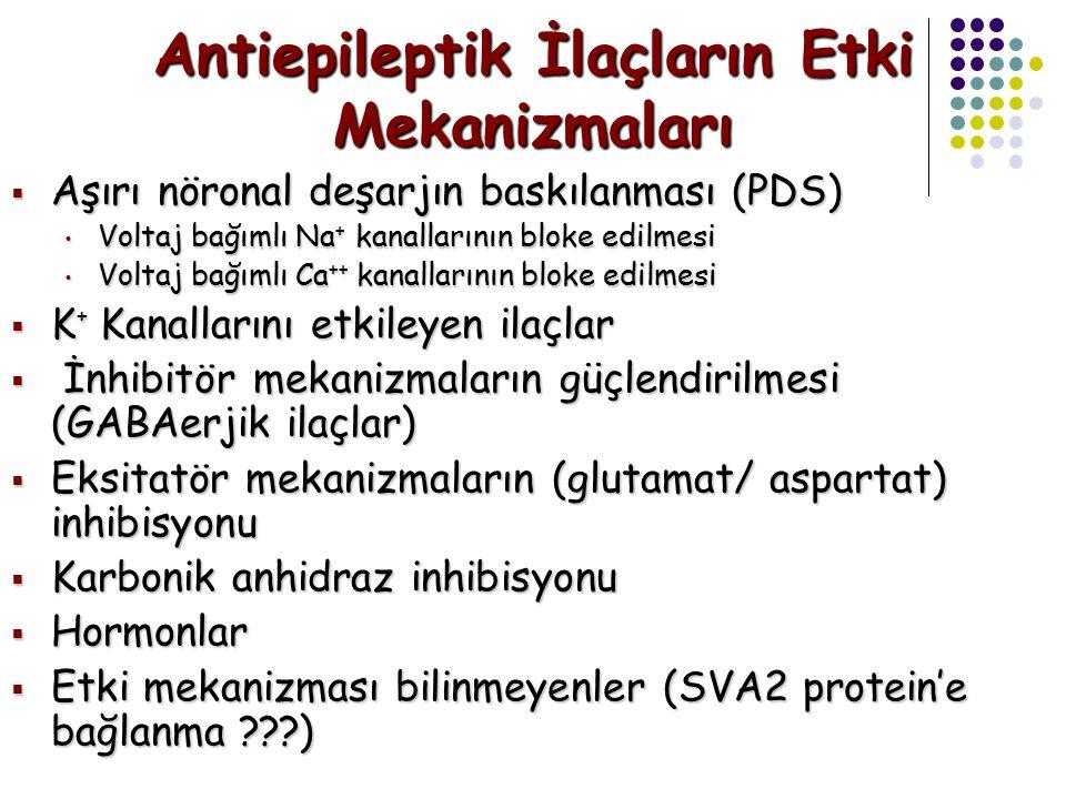 Antiepileptik İlaçların Etki Mekanizmaları
