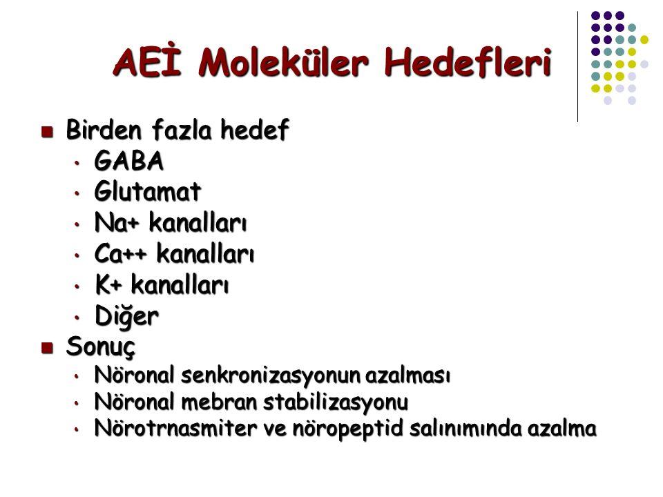 AEİ Moleküler Hedefleri