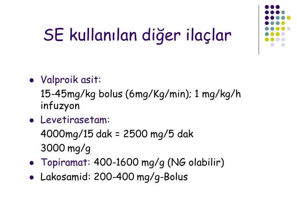 SE kullanılan diğer ilaçlar