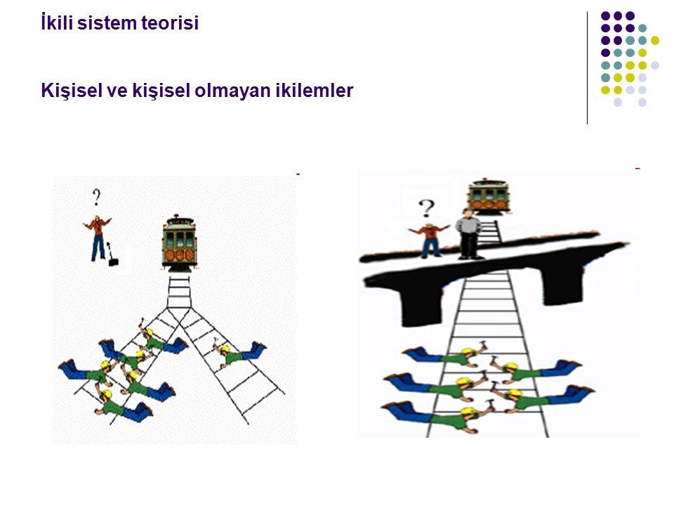 İkili sistem teorisi Kişisel ve kişisel olmayan ikilemler