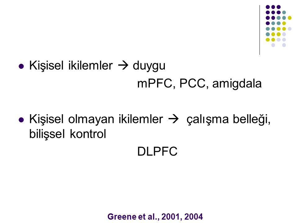 Kişisel ikilemler  duygu mPFC, PCC, amigdala