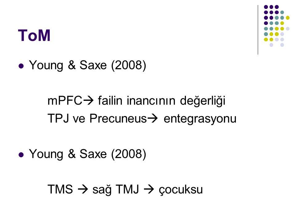 ToM Young & Saxe (2008) mPFC failin inancının değerliği