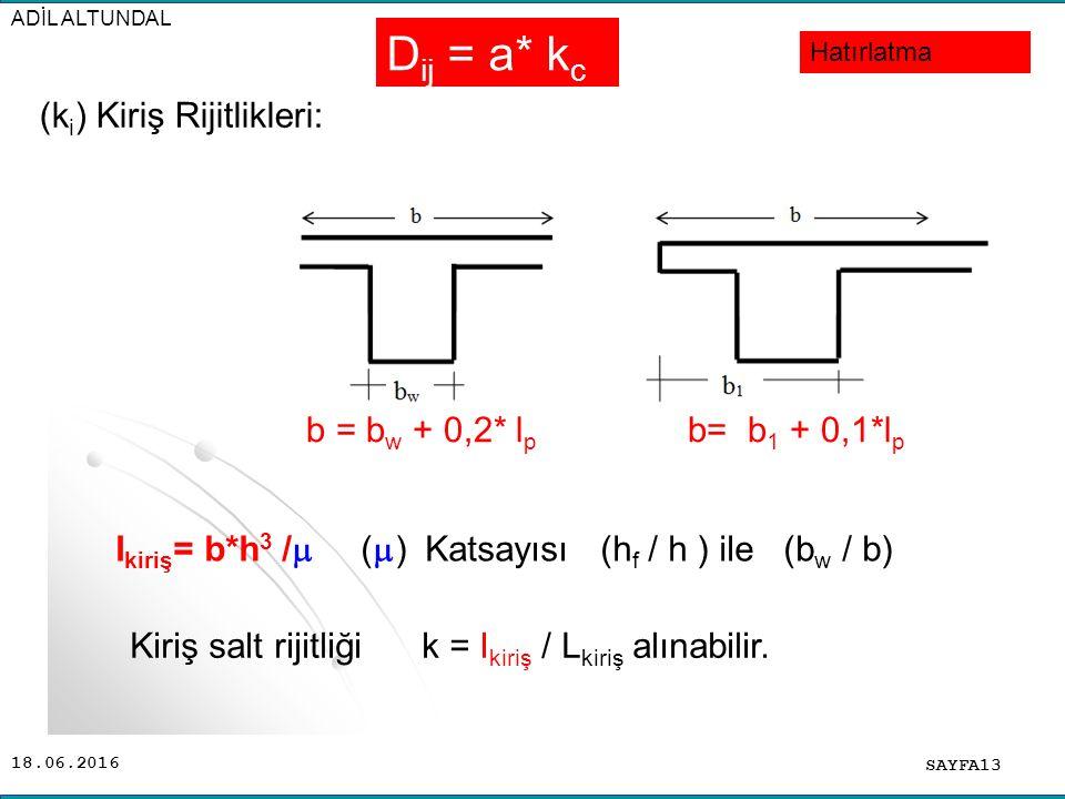 ADİL ALTUNDAL Dij = a* kc. Hatırlatma. (ki) Kiriş Rijitlikleri: Kiriş salt rijitliği k = Ikiriş / Lkiriş alınabilir.