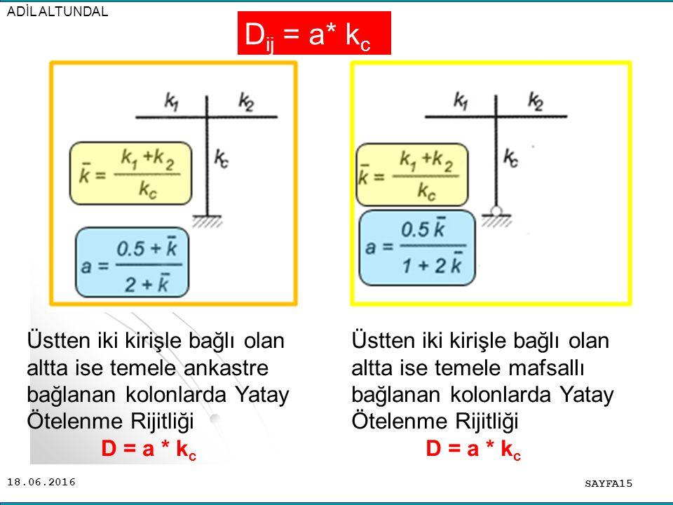 ADİL ALTUNDAL Dij = a* kc. Üstten iki kirişle bağlı olan altta ise temele ankastre bağlanan kolonlarda Yatay Ötelenme Rijitliği.