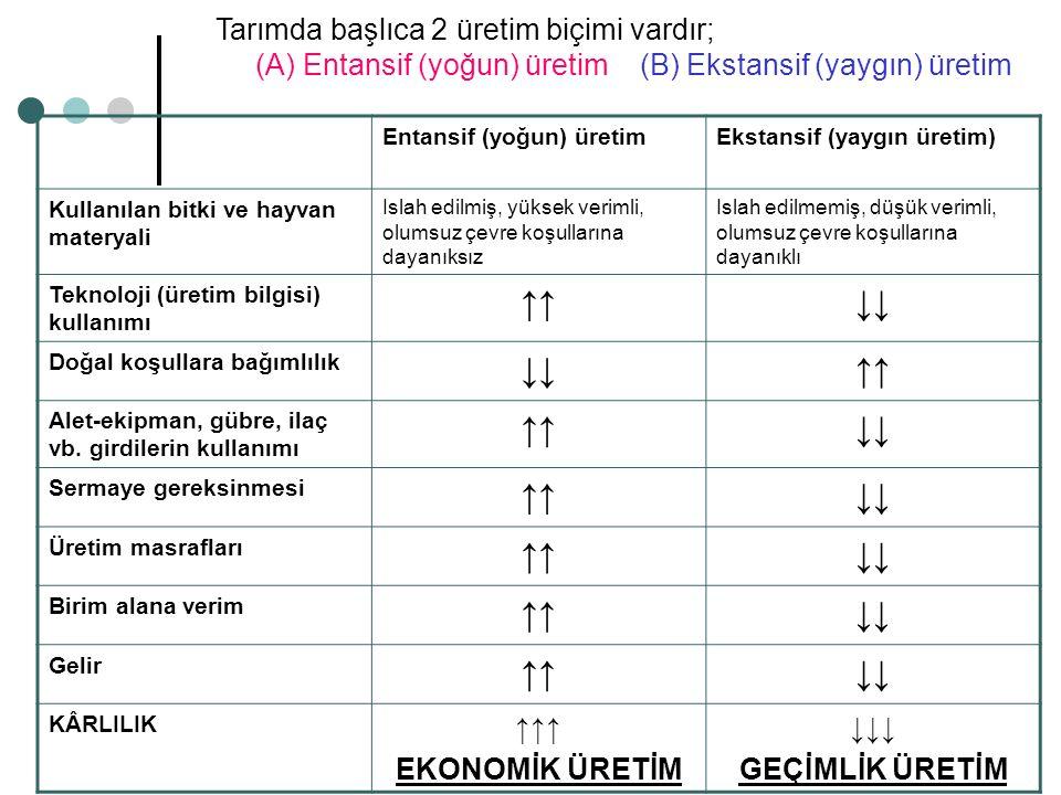 ↑↑ ↓↓ Tarımda başlıca 2 üretim biçimi vardır;