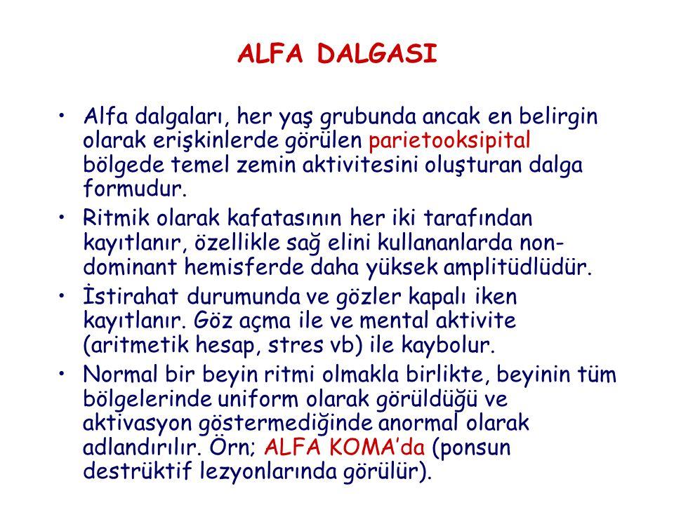 ALFA DALGASI