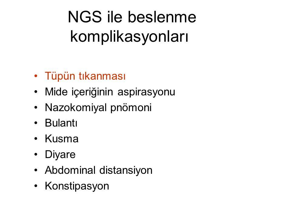 NGS ile beslenme komplikasyonları