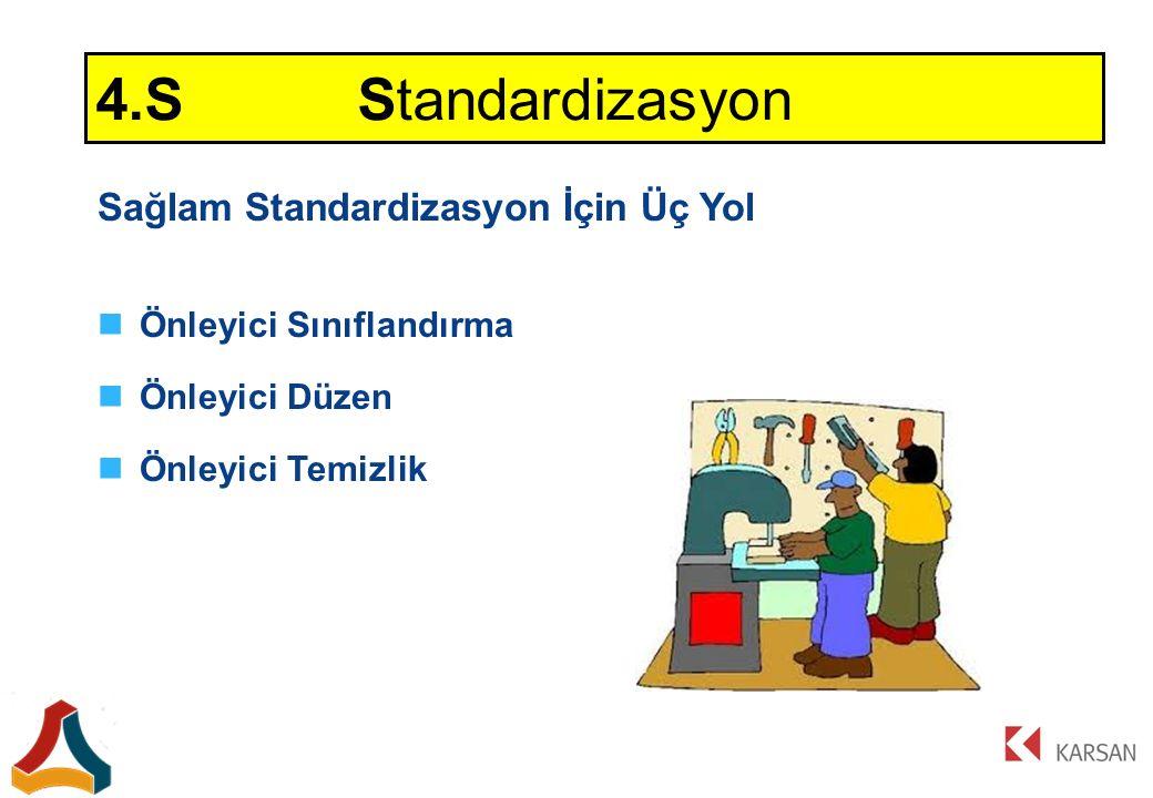 4.S Standardizasyon Sağlam Standardizasyon İçin Üç Yol