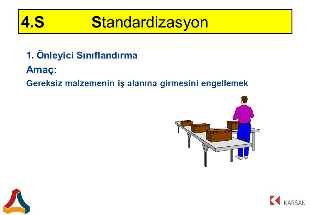 4.S Standardizasyon Amaç: 1. Önleyici Sınıflandırma