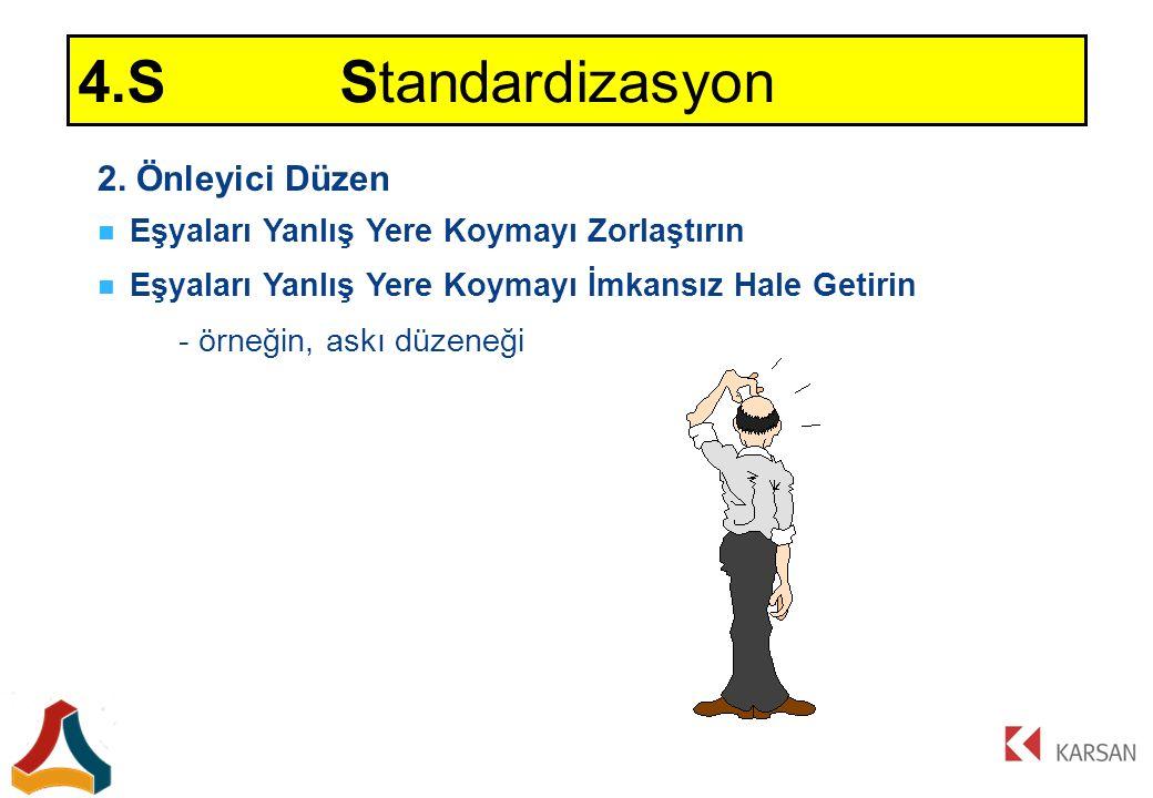 4.S Standardizasyon 2. Önleyici Düzen