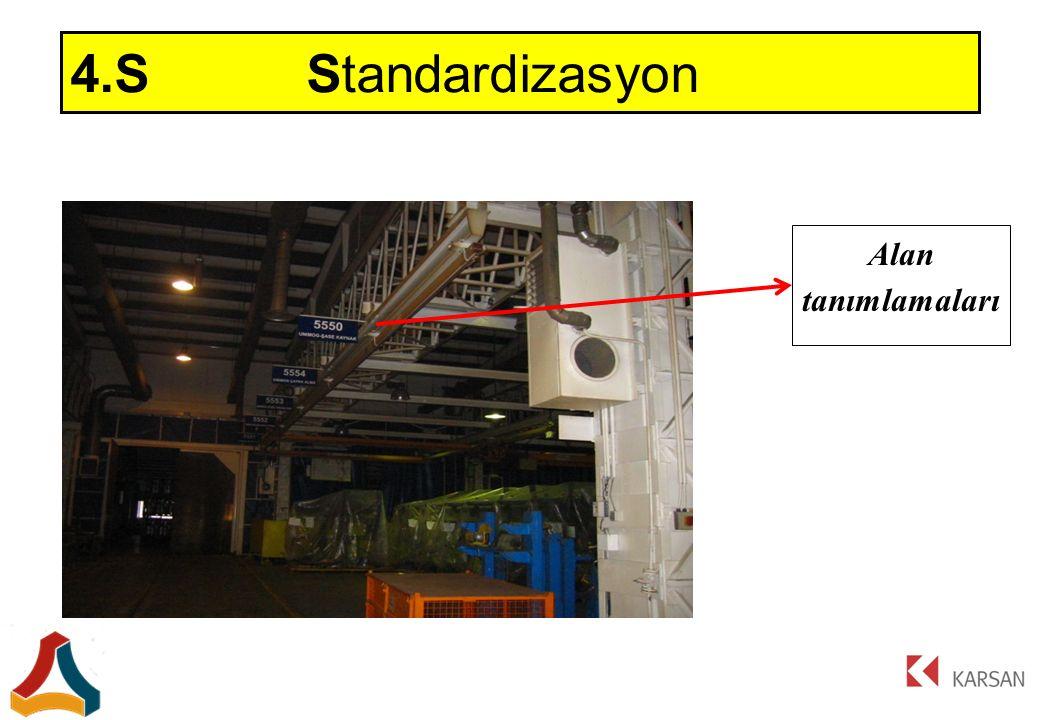 4.S Standardizasyon Alan tanımlamaları