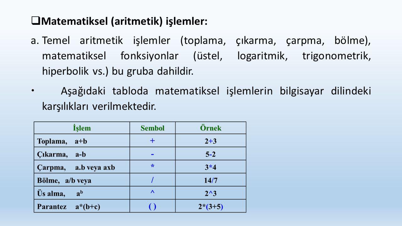 Matematiksel (aritmetik) işlemler: