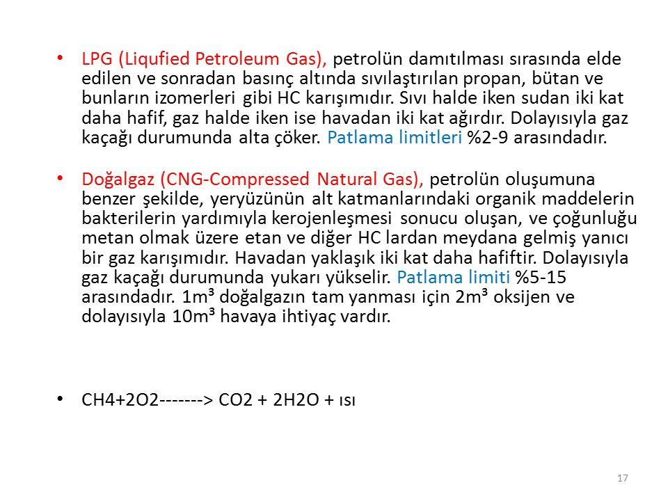 LPG (Liqufied Petroleum Gas), petrolün damıtılması sırasında elde edilen ve sonradan basınç altında sıvılaştırılan propan, bütan ve bunların izomerleri gibi HC karışımıdır. Sıvı halde iken sudan iki kat daha hafif, gaz halde iken ise havadan iki kat ağırdır. Dolayısıyla gaz kaçağı durumunda alta çöker. Patlama limitleri %2-9 arasındadır.