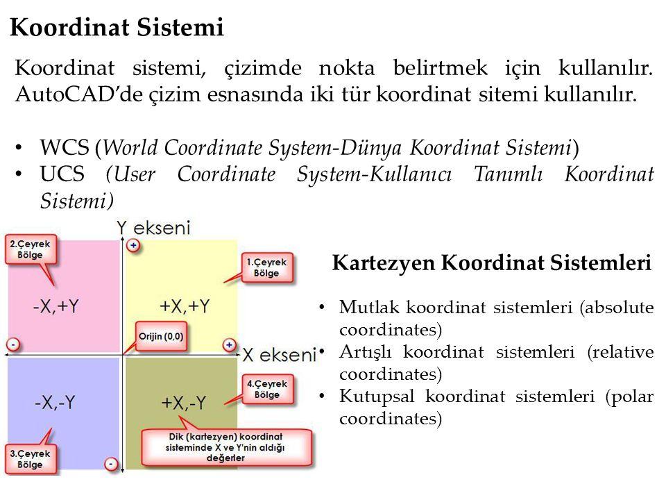 Koordinat Sistemi Koordinat sistemi, çizimde nokta belirtmek için kullanılır. AutoCAD'de çizim esnasında iki tür koordinat sitemi kullanılır.