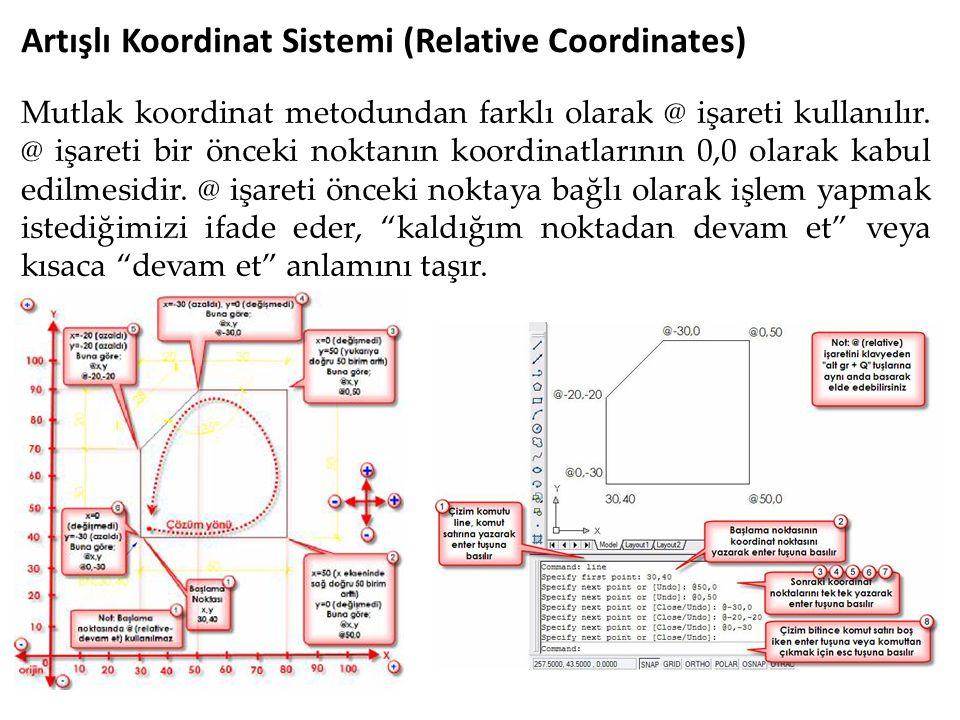 Artışlı Koordinat Sistemi (Relative Coordinates)