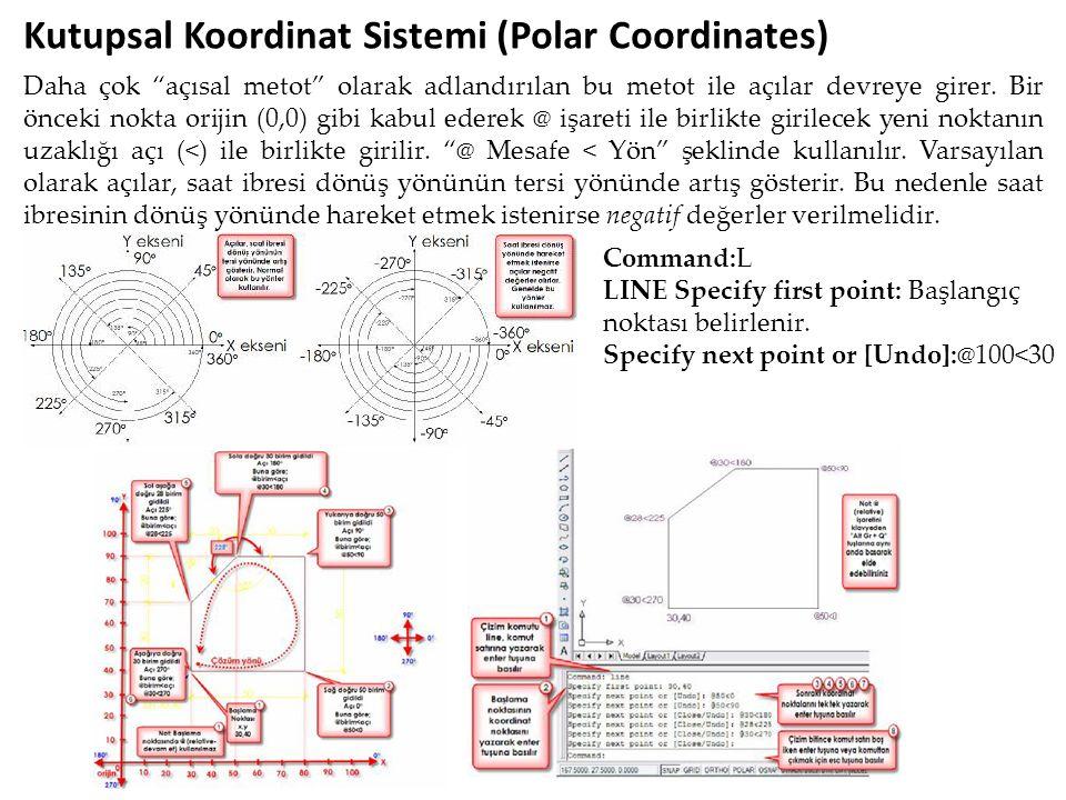 Kutupsal Koordinat Sistemi (Polar Coordinates)