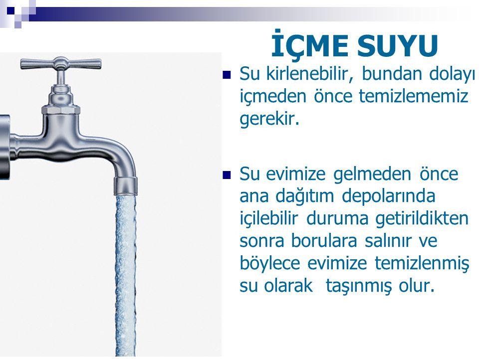 İÇME SUYU Su kirlenebilir, bundan dolayı içmeden önce temizlememiz gerekir.