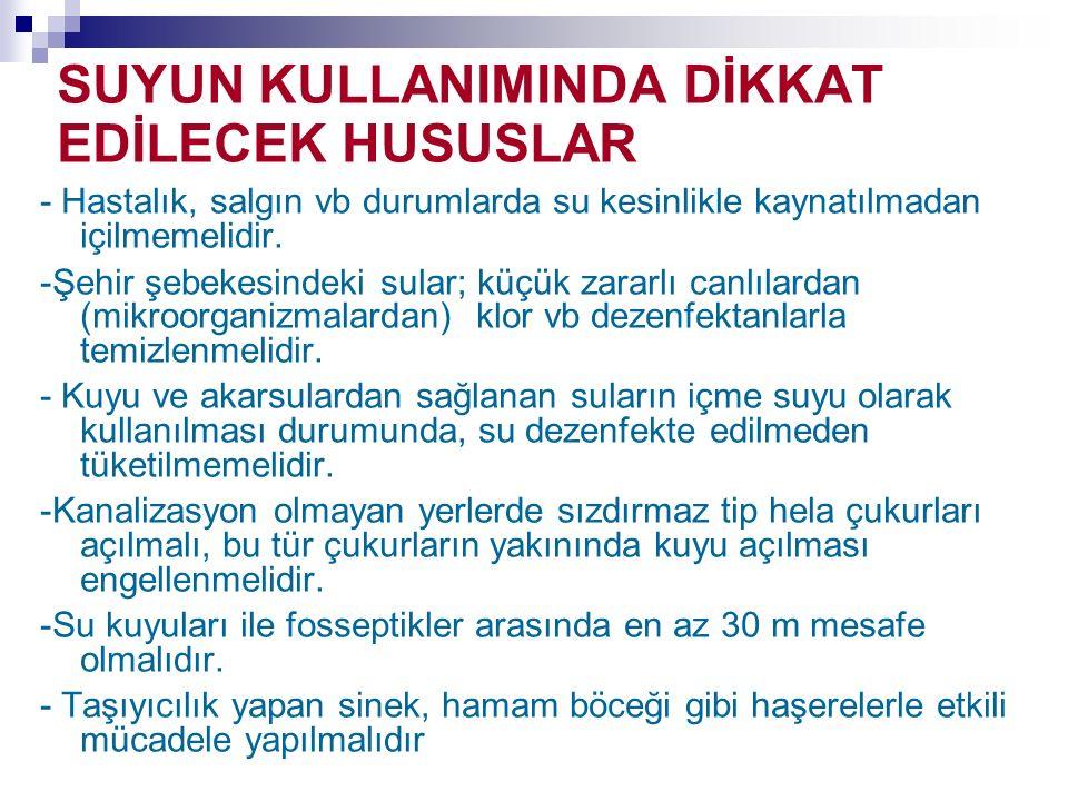 SUYUN KULLANIMINDA DİKKAT EDİLECEK HUSUSLAR