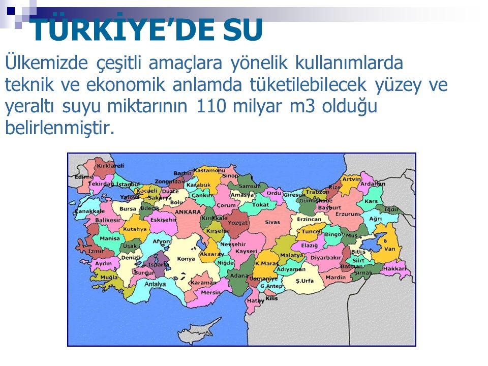 TÜRKİYE'DE SU Ülkemizde çeşitli amaçlara yönelik kullanımlarda