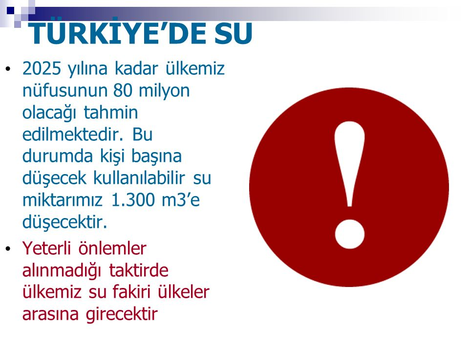 TÜRKİYE'DE SU