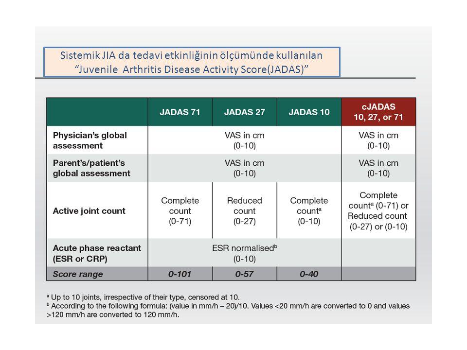 Sistemik JIA da tedavi etkinliğinin ölçümünde kullanılan Juvenile Arthritis Disease Activity Score(JADAS)