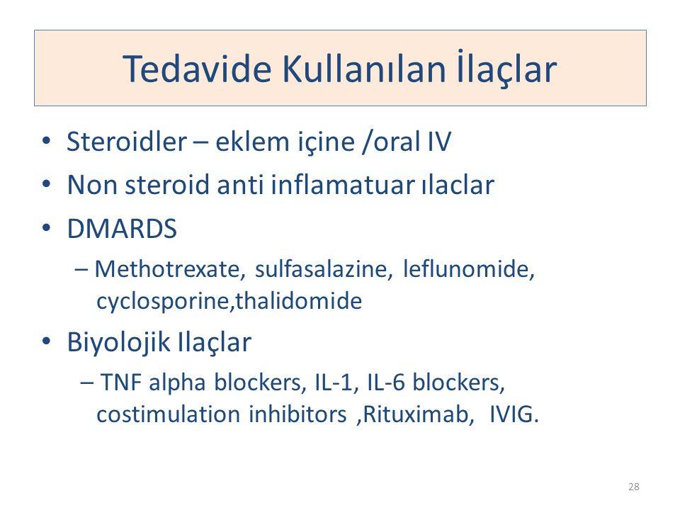 Tedavide Kullanılan İlaçlar