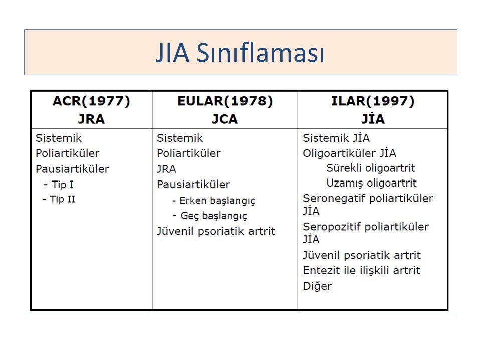 JIA Sınıflaması