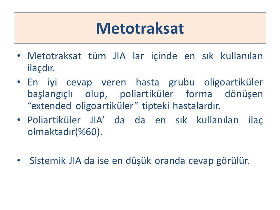 Metotraksat Metotraksat tüm JIA lar içinde en sık kullanılan ilaçdır.