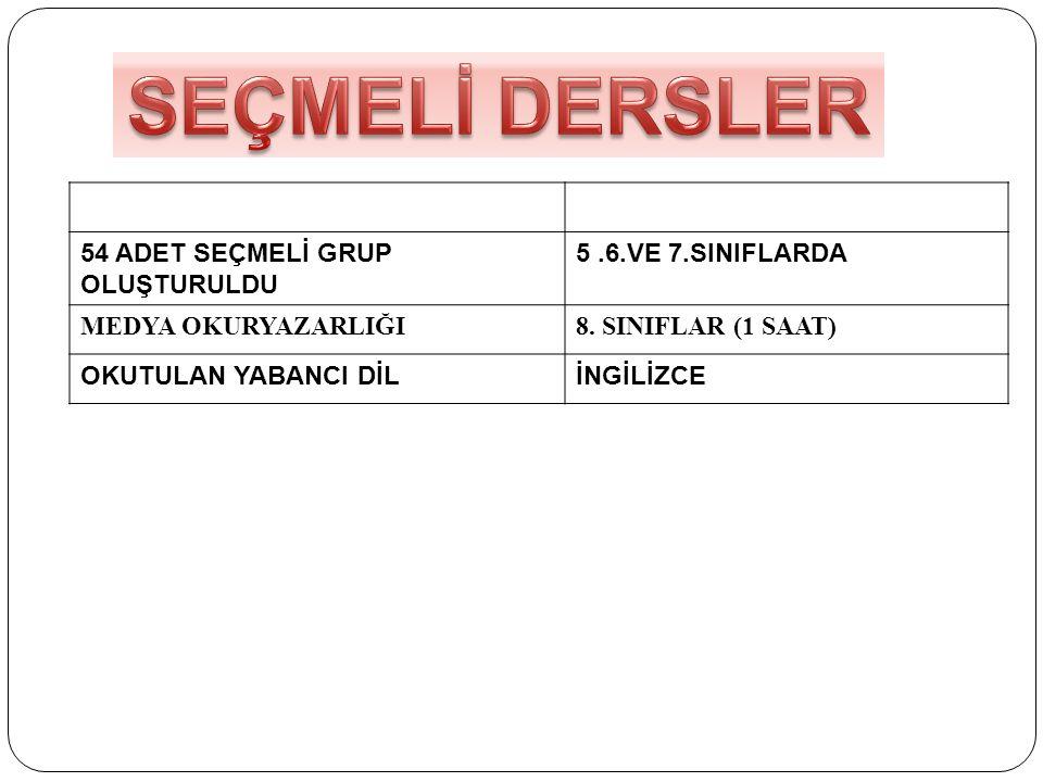 SEÇMELİ DERSLER 54 ADET SEÇMELİ GRUP OLUŞTURULDU 5 .6.VE 7.SINIFLARDA