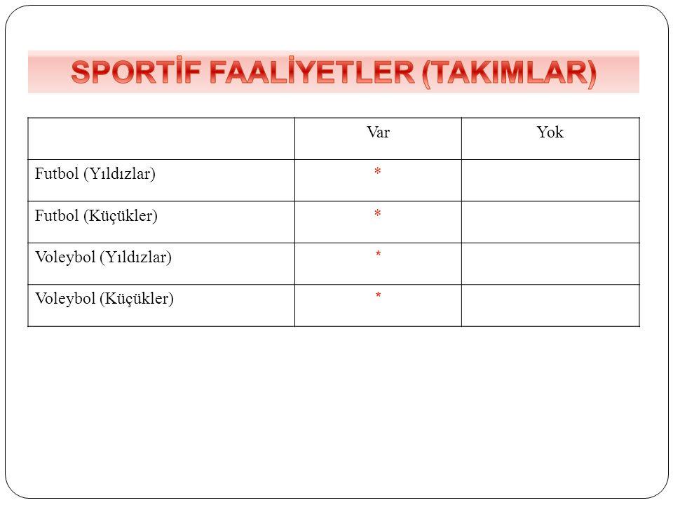 SPORTİF FAALİYETLER (TAKIMLAR)