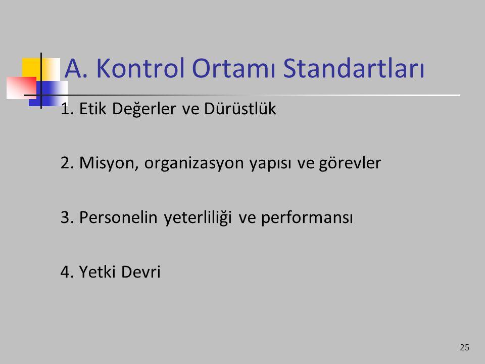 A. Kontrol Ortamı Standartları