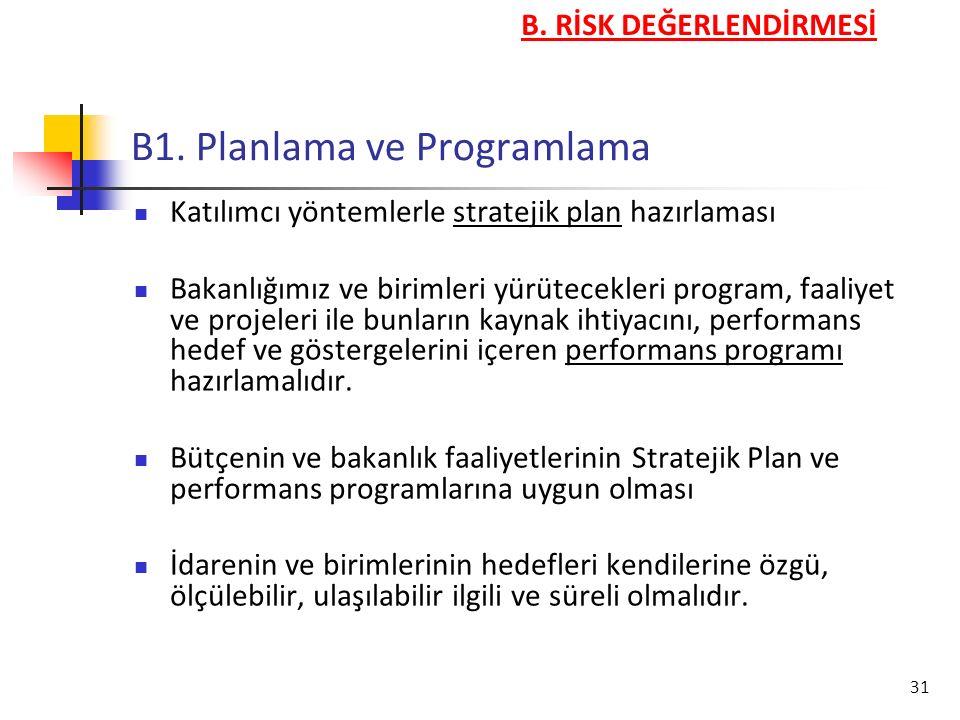 B1. Planlama ve Programlama
