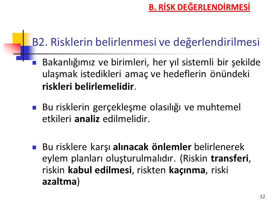 B2. Risklerin belirlenmesi ve değerlendirilmesi