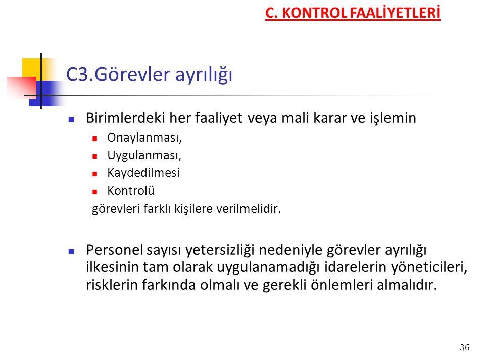 C. KONTROL FAALİYETLERİ