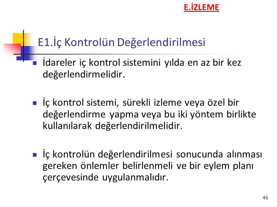 E1.İç Kontrolün Değerlendirilmesi