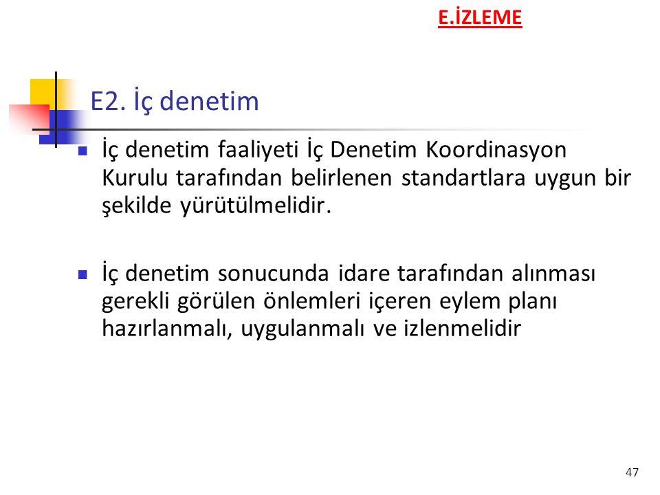 E.İZLEME E2. İç denetim. İç denetim faaliyeti İç Denetim Koordinasyon Kurulu tarafından belirlenen standartlara uygun bir şekilde yürütülmelidir.