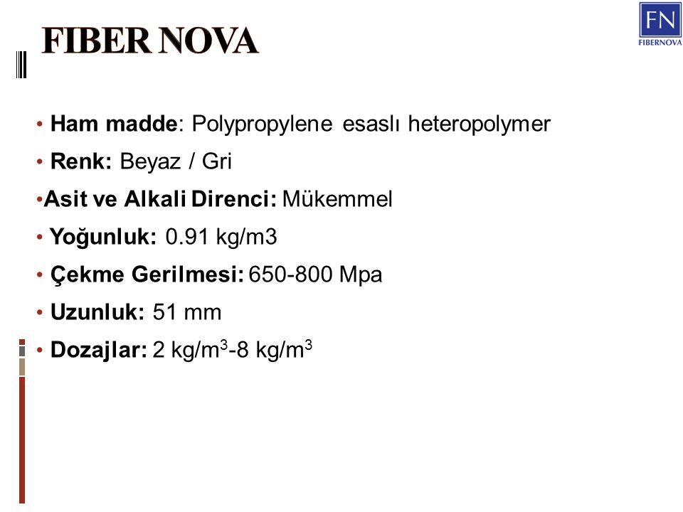 Fiber Nova Ham madde: Polypropylene esaslı heteropolymer