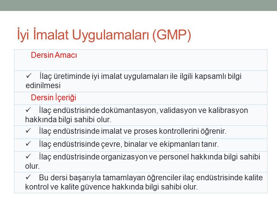 İyi İmalat Uygulamaları (GMP)