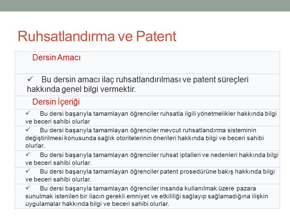 Ruhsatlandırma ve Patent